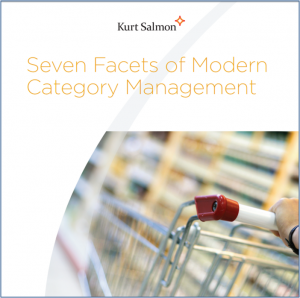 Seven Facets of Modern Category Management